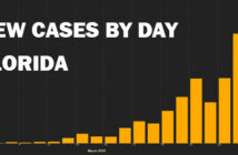 Florida COVID-19 cases by day march 2020