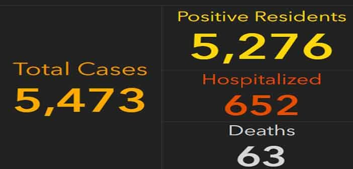 florida covid-19 cases march 30 am