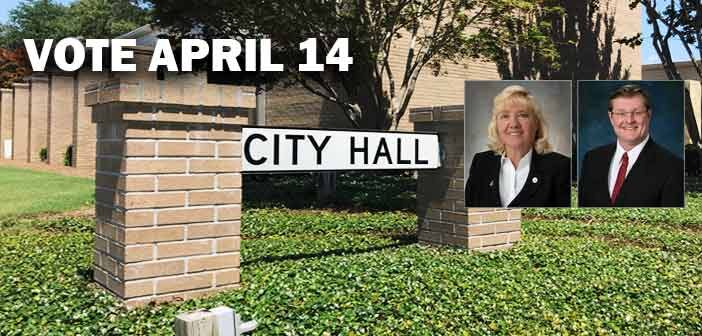 City of Niceville election 2020 mayor, city council