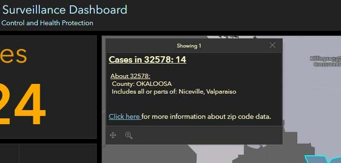 niceville florida covid-19 cases by zip code