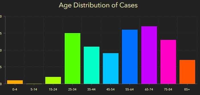 okaloosa niceville covid-19 cases