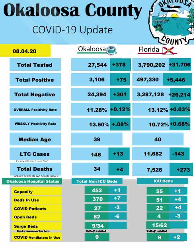 Colombia coronavirus lockdown extended until August 1 ...  |Covid 4 August